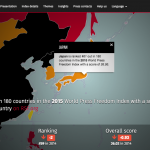 japanWorld Press Freedom Index