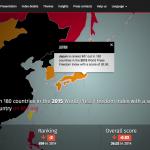 japanWorld Press Freedom Index